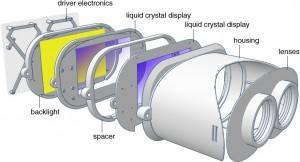 LightFieldStereoscope_HMDSchematic