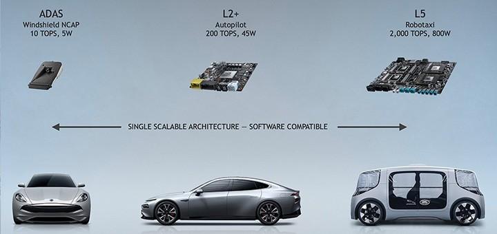 hdr-drive-platform-nvidia-ampere-architecture