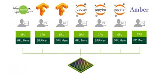 hdr-multi-instance-gpus
