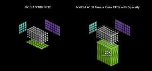hdr-tensorfloat-32-precision-format